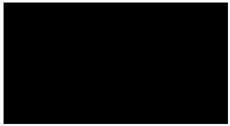 ibrasia